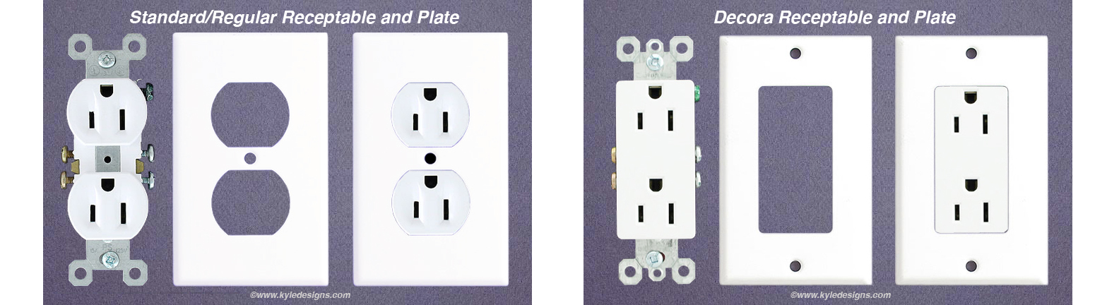 Kyle Switch Plates: Switch Plate 101