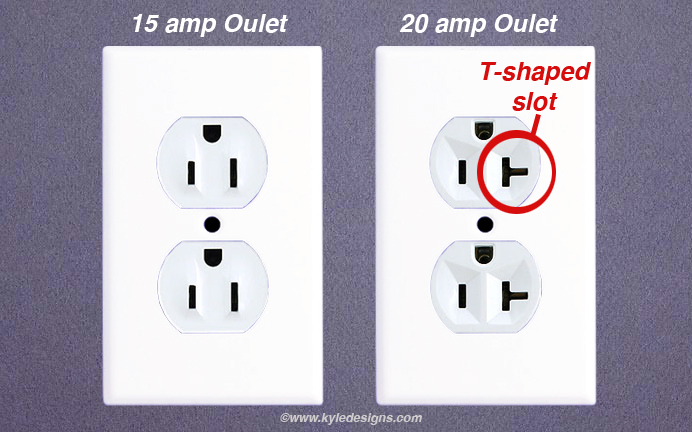 Kyle switch plates switch plate 101 for Bathroom 15 or 20 amp